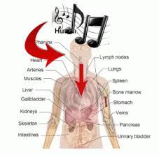 musik untuk kesehatan